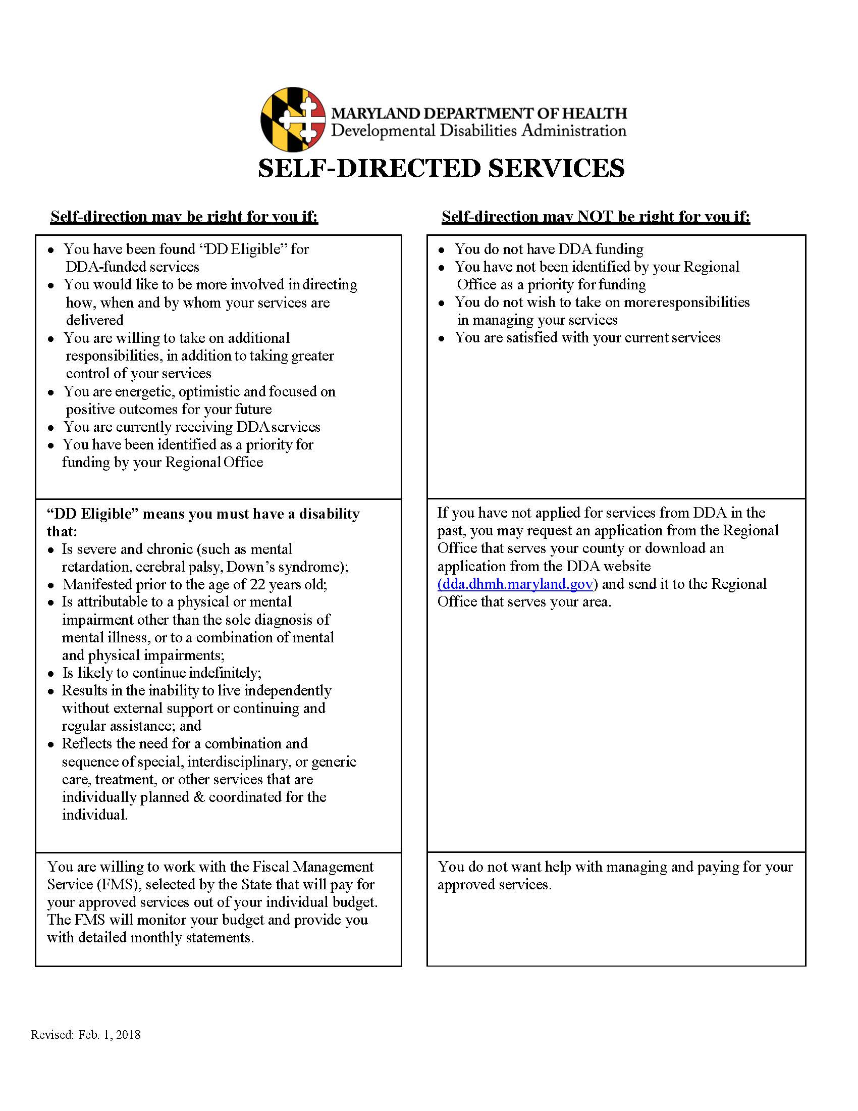 Self-Directed Services (Maryland)